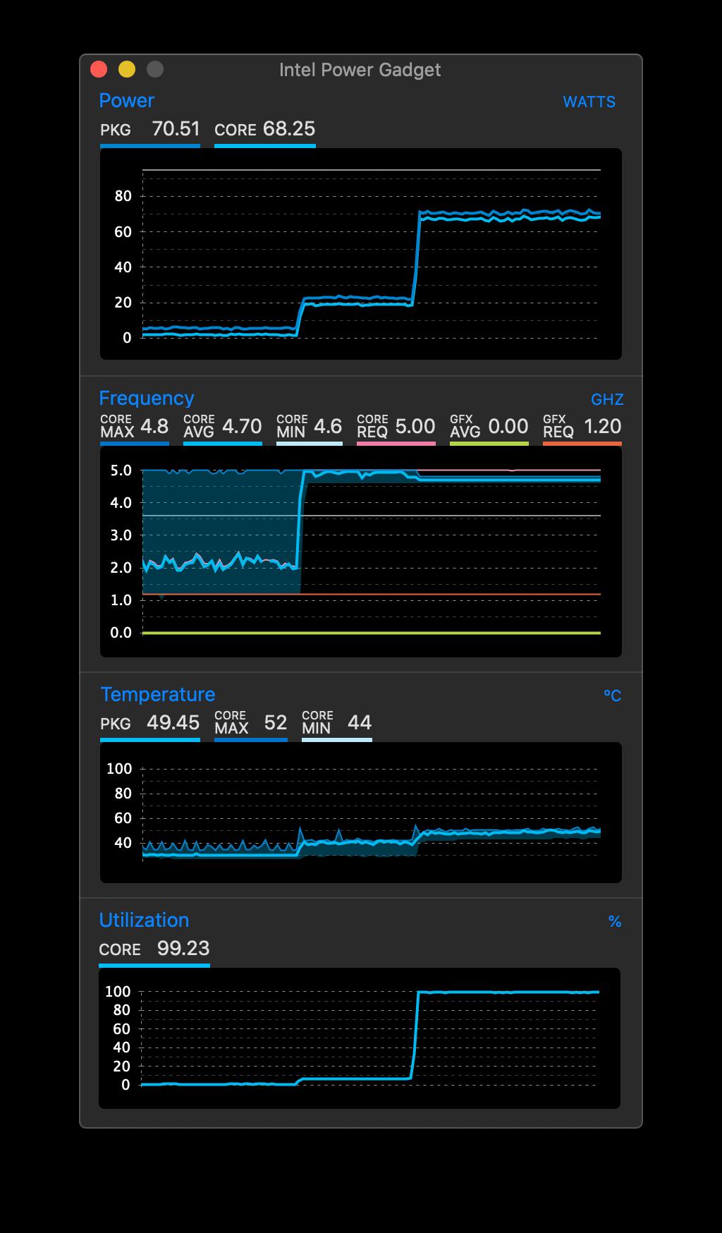 CPU超频